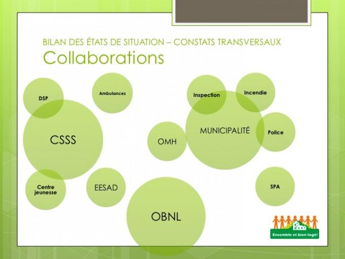 Collaboration Ensemble et bien loge_Sandy Torres